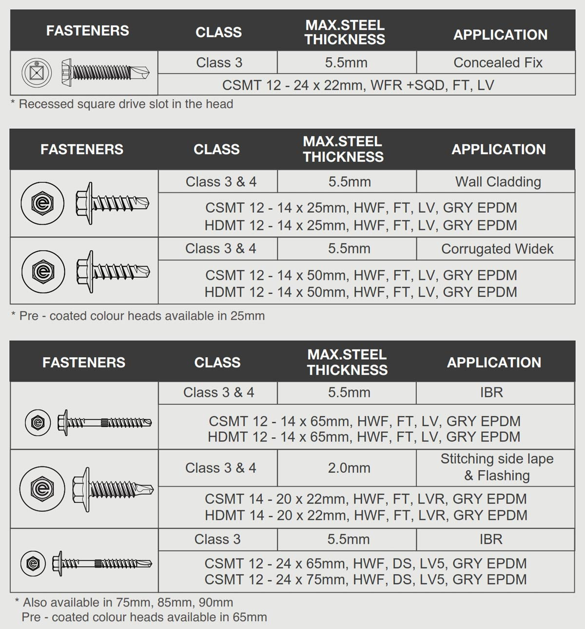 Corroshield Warranty Guide Image